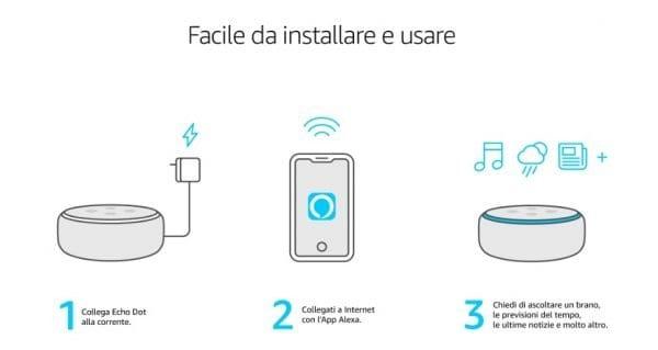 Installazione di Alexa Echo Dot