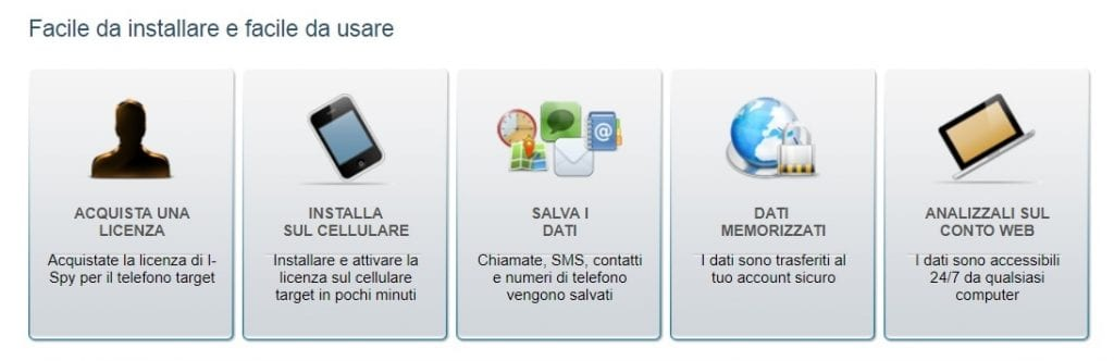 Software spia
