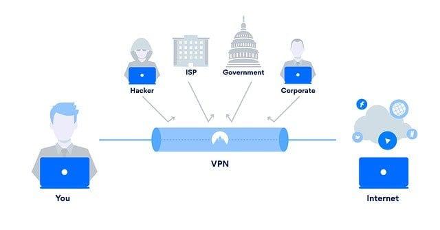 proteggi i tuo dati con un VPN