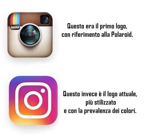 Evoluzione del logo Instagram nel tempo