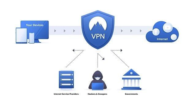 Navigare anonimi tramite VPN
